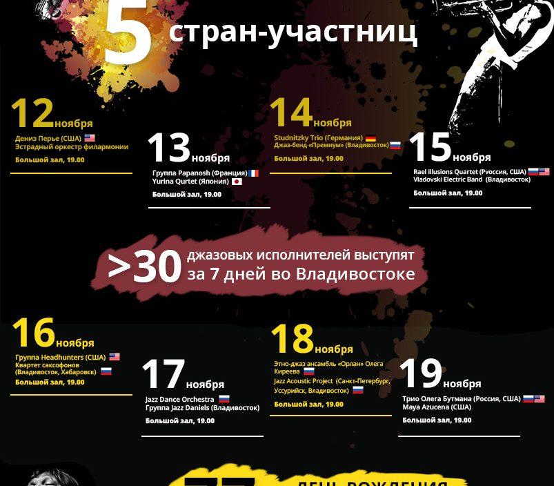 XIII Международный джазовый фестиваль стартует во Владивостоке на этой неделе
